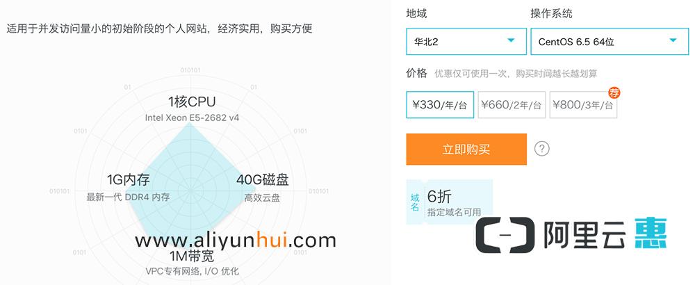 阿里云服务器1核1G内存330元1年、660元2年、800元3年