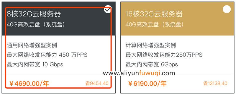 阿里云8核32G云服务器规格详解及优惠价格表