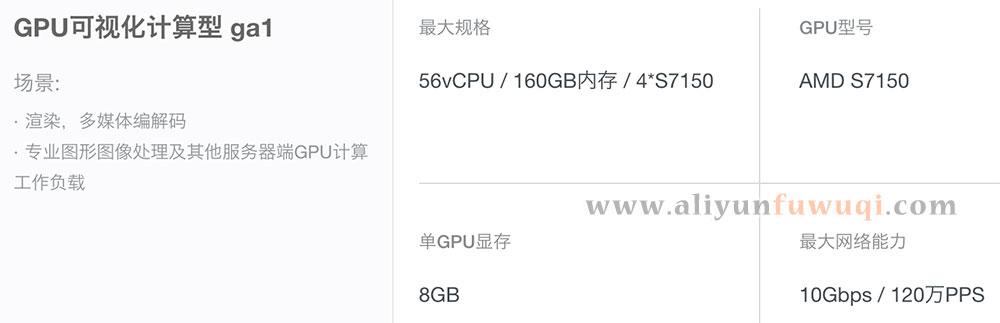 GPU可视化计算型ga1云服务器配置/性能/报价及优惠信息