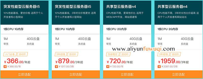 阿里云开年Hi购季服务器优惠价格表