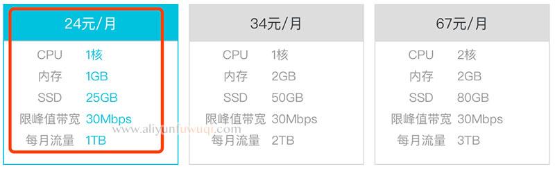 阿里云香港轻量应用服务器24元每月 年付228元