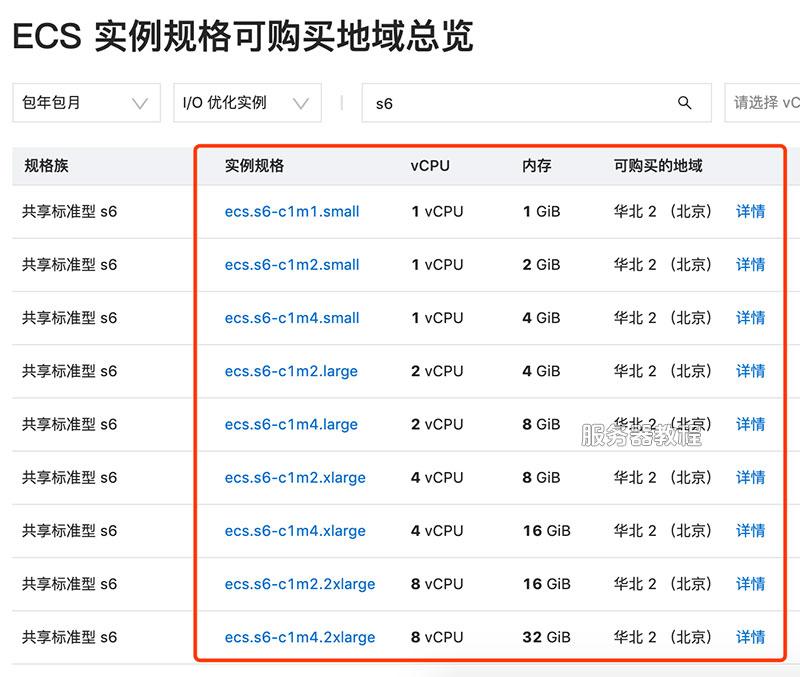 阿里云共享标准型S6云服务器配置规格表